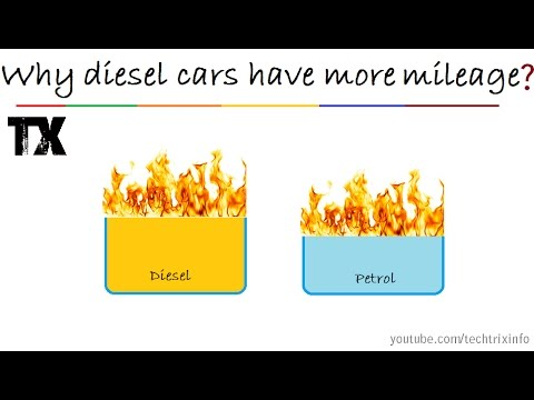 Why diesel cars have 25% more mileage over petrol cars | Tutorial