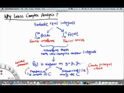 How to self-study complex analysis - Quora