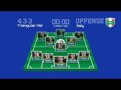 soccer fantasy league after effects template youtube