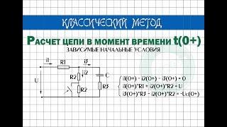 Розрахунок ланцюга при t(0+)│Залежні початкові умови │КЛАСИЧНИЙ МЕТОД