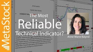 The Most Reliable Technical  Ndicator