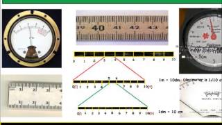 The death of the metric system  First to go is the meter 1 of 1
