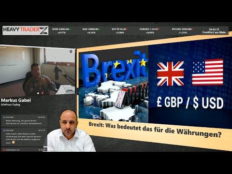 Markus Gabel: Bricht der GBP/USD jetzt zusammen?