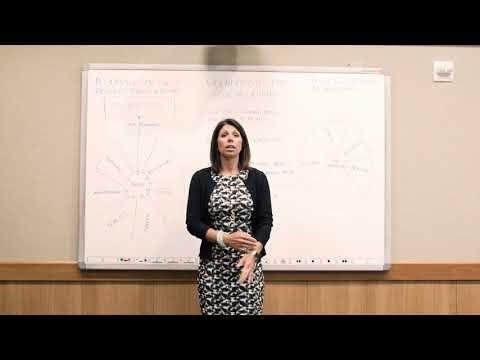 TWI-Job Relations: NEA Baptist
