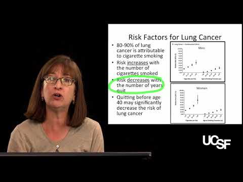 Leslie Zimmerman, MD, Lung Cancer Part 1: Epidemiology and Risk Factors