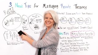 3 New Tips for Managing Remote Teams - Project Management Training
