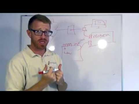 How to: Comcast & Xfinity Wireless Internet & Networking