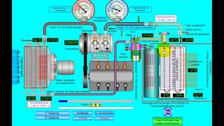 Curso Ar Condicionado Automotivo - Ciclo de Refrigeração (Novo)