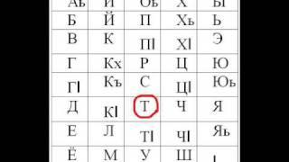 Урок чеченского языка. Алфавит