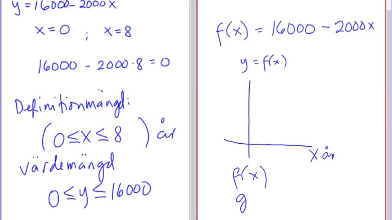 Matematik 5000   Ma 2b   Kapitel 1   Mer om funktioner