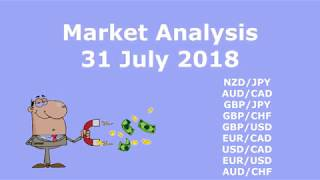 Forex Trading Analysis - 3 Trade Opportunities! - 31 July 2018