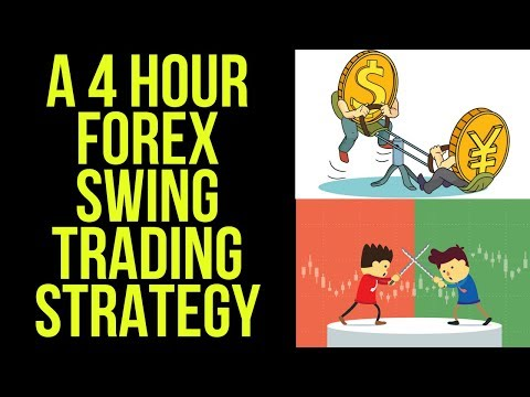A 4HR Forex Swing Trading Strategy ⚔️