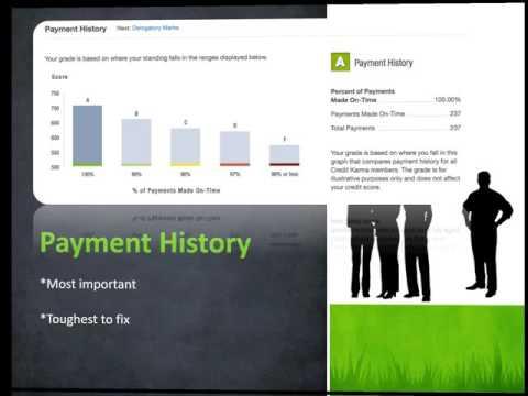 6 Steps to Credit Repair