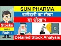 SUN PHARMA SHARE BUY or WAIT. Detailed Fundamental and Technical Analysis. Stocks wale Babu