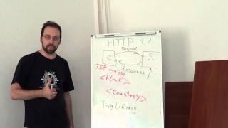 Лекция по основам Java. Обзорная лекция по разработке Web приложений