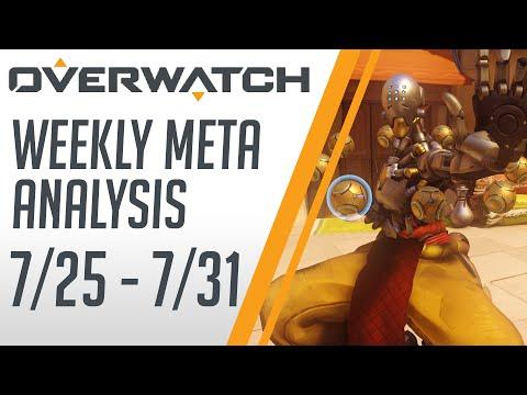 Overwatch Weekly Meta Analysis // 7/25/16 - 7/31/16 (ELeague Overwatch Open NA & EU Qualifiers #2)