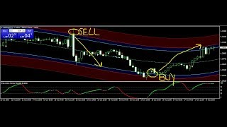 AUD/USD USD/CAD trade Best Forex Trading System 16 OCT 2018 Review -forex trading systems that work