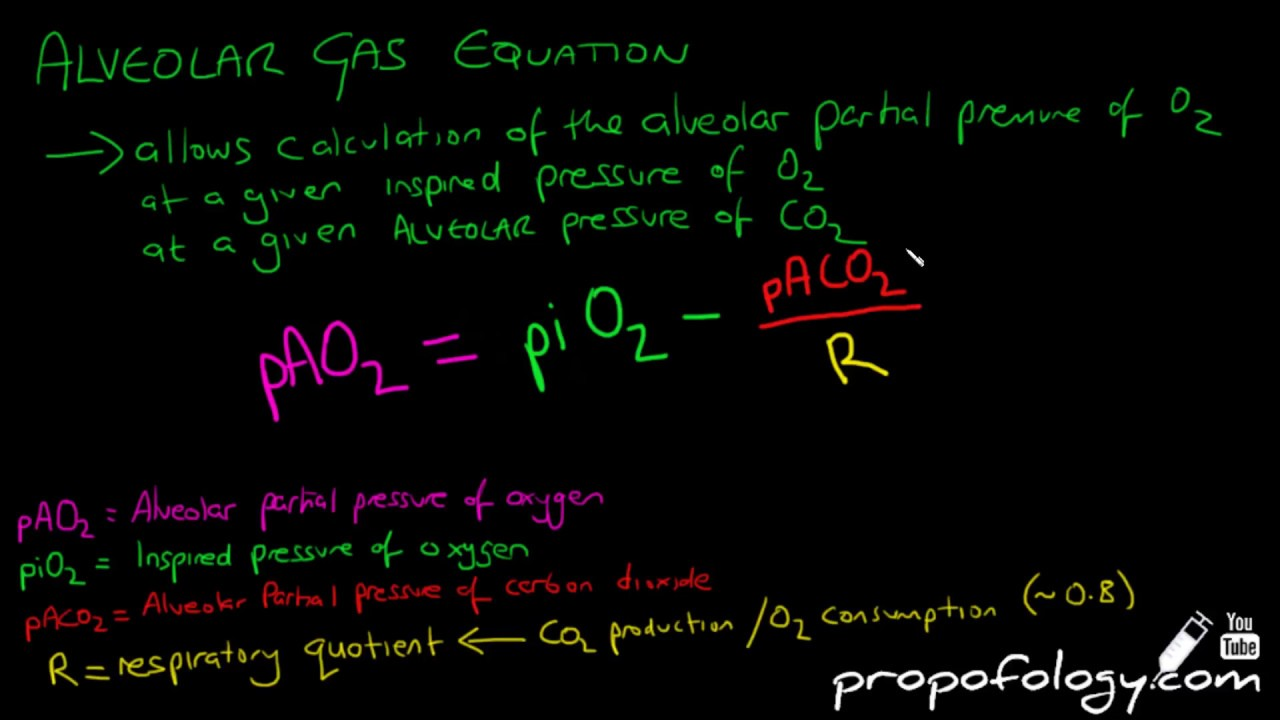 Alveolar Gas Equation in 3 minutes!
