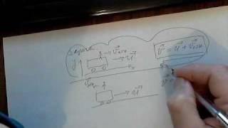 Формула сложения скоростей