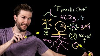 Eyeballs-Out Force | Because Science Live