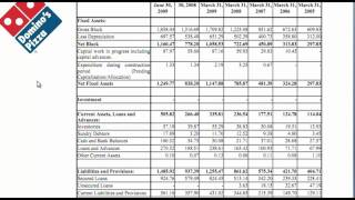 Capex, Depreciation and Amortization