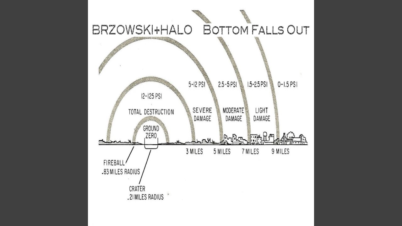 And the bottom falls out