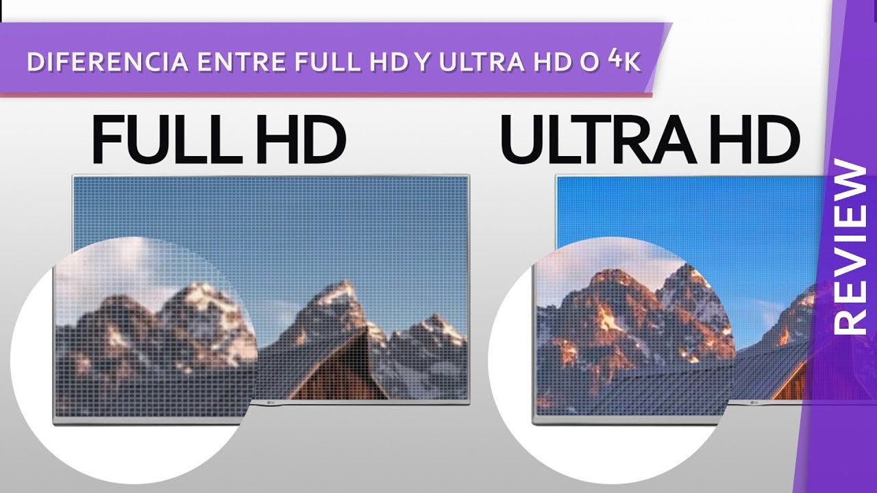Diferencia Entre Full Hd Y Ultra Hd O 4k Youtube