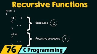 How to write Recursive Functions