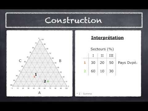 Soil Texture Triangle Tutorial | Doovi