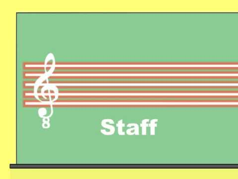 Reading Music: Part 1 - The Staff