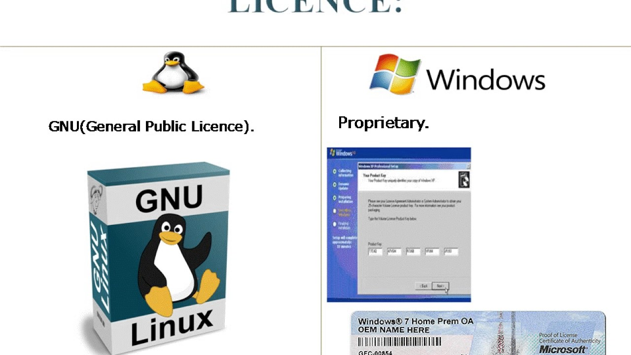 the rivalry between unix and microsoft windows and their respective features References microsoft windows 2000 resource kit microsoft windows nt 40 server resource kit microsoft windows nt 40 workstation resource kit practical unix and internet security by simon garfinkel and gene spafford.