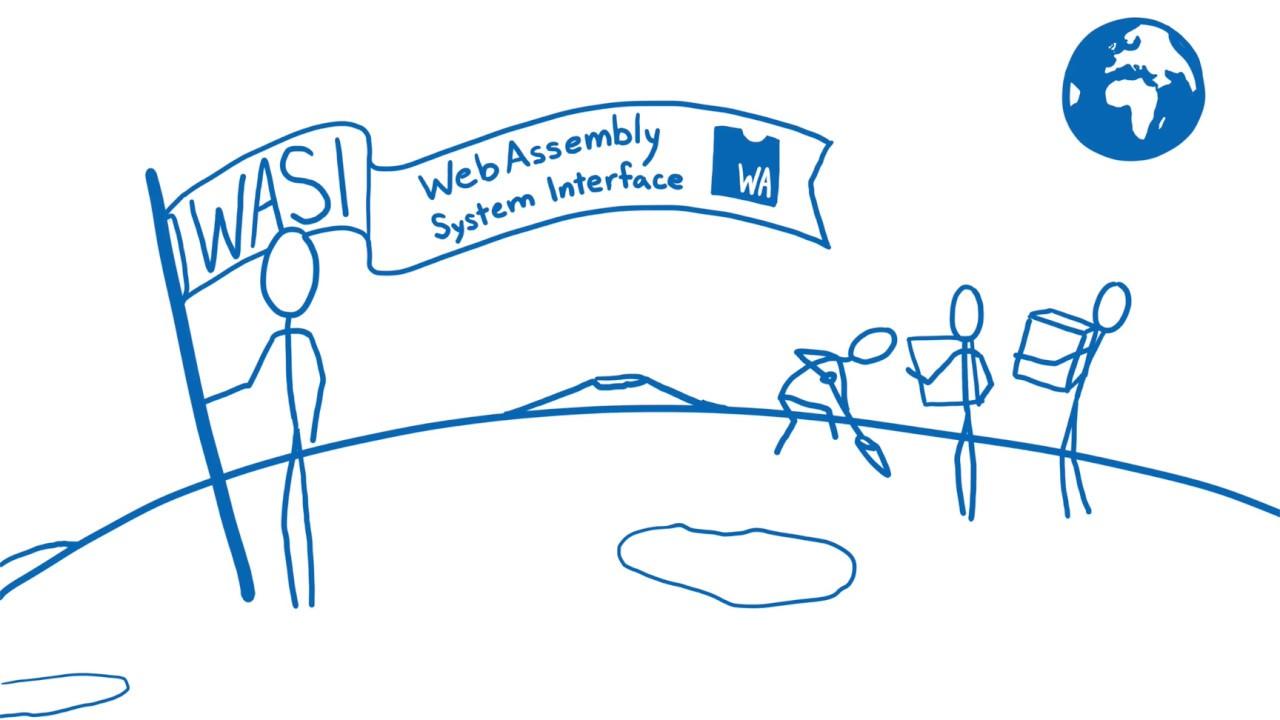 Standardizing WASI: A system interface to run WebAssembly outside