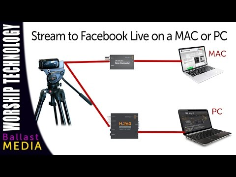 Use an external camera to stream on Facebook Live, PC or MAC from YouTube · Duration:  3 minutes 5 seconds