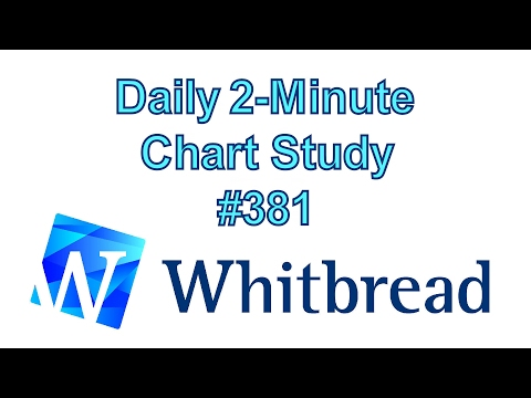 Daily 2-Minute Chart Study #381: A Unique Way of Using The MACD [Pt. 2/2]
