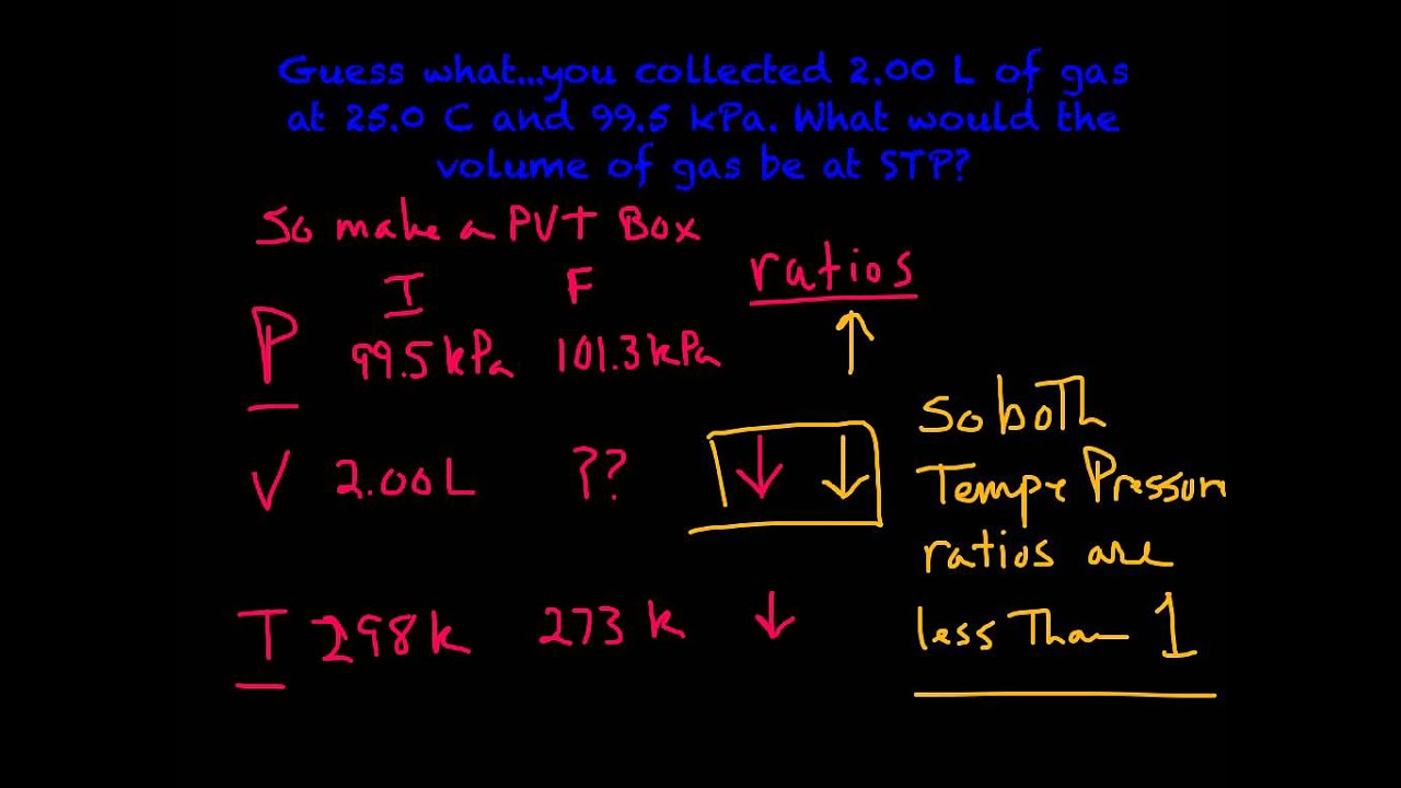 how to solve combined gas law