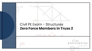 Structures -  Zero Force Members in Truss 2