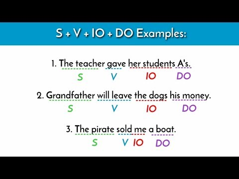 LEARN ENGLISH SENTENCE PATTERNS || Subject + Verb+ Direct Object + Subject Complement