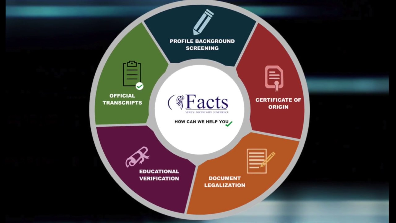 Get transcripts for ECA(WES IQAS) from Bangalore University