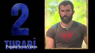 Survivor Sms Sonuçları izle (Survivor All Star Kim Elendi?) 20 Mayıs 2015 All Star