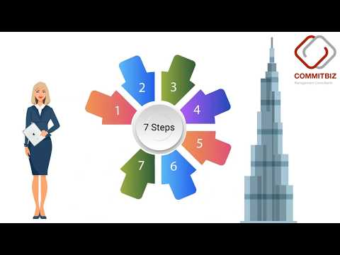 How To Set Up A Branch Office In Dubai?