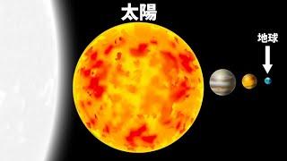 宇宙にある物体を比較してみた!
