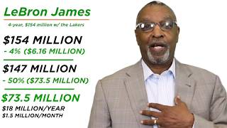 LeBron James' $154 Million Lakers Contract Breakdown
