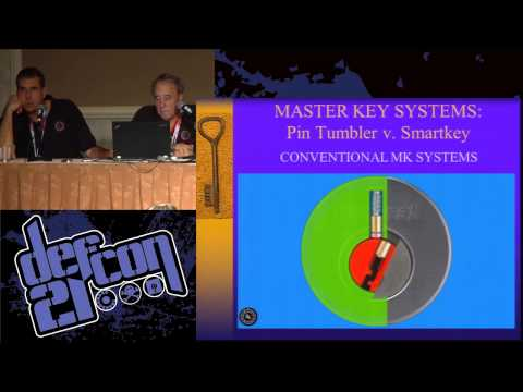 DEF CON 21 - Marc Weber Tobias and Tobias Bluzmanis - Insecurity A Failure of Imagination