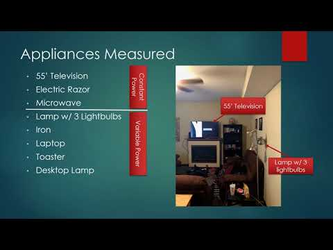 BBE 2201 DSARI Project - Home Energy Audit