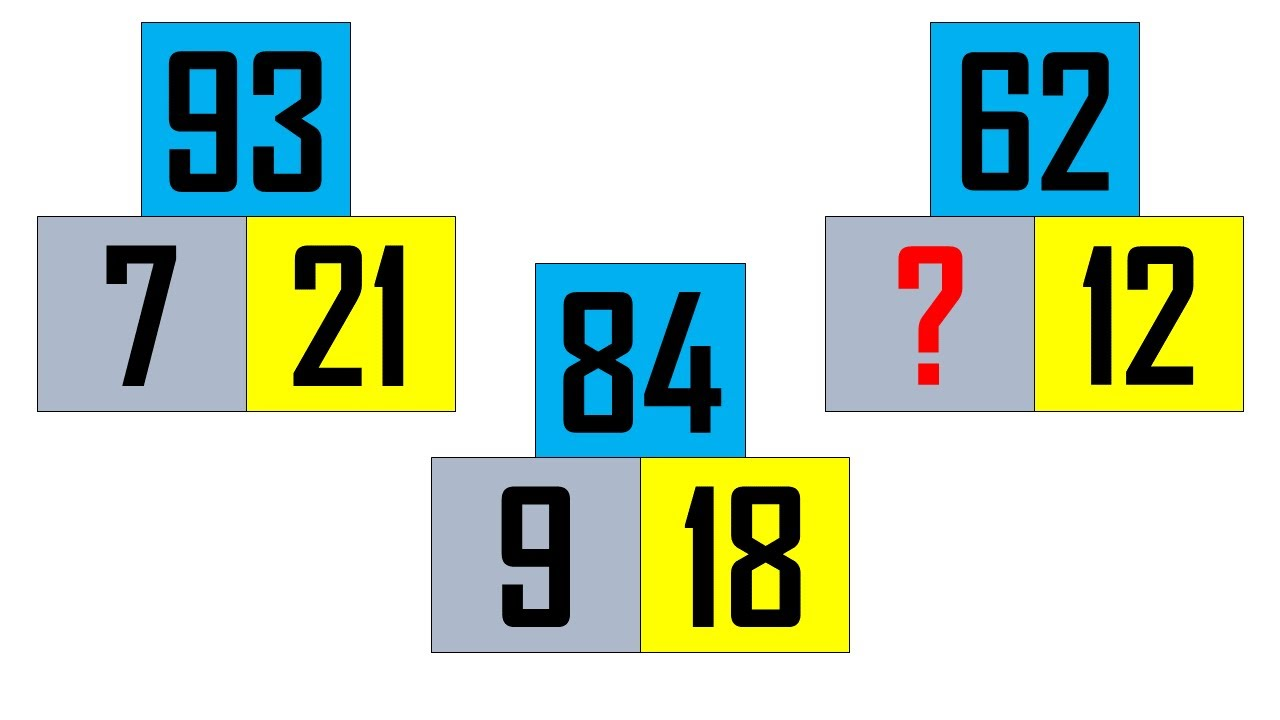 5 Fun MATHS PUZZLES (tricky)