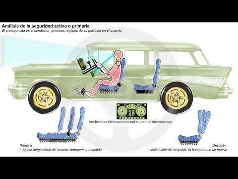 EVOLUCIÓN DE LA TECNOLOGÍA DEL AUTOMÓVIL A TRAVÉS DE SU HISTORIA - Módulo 3 (5/56)