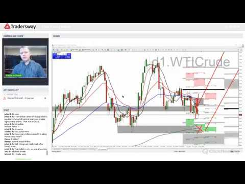 Forex Trading Strategy Webinar Video For Today: (LIVE Wednesday August 15, 2018)