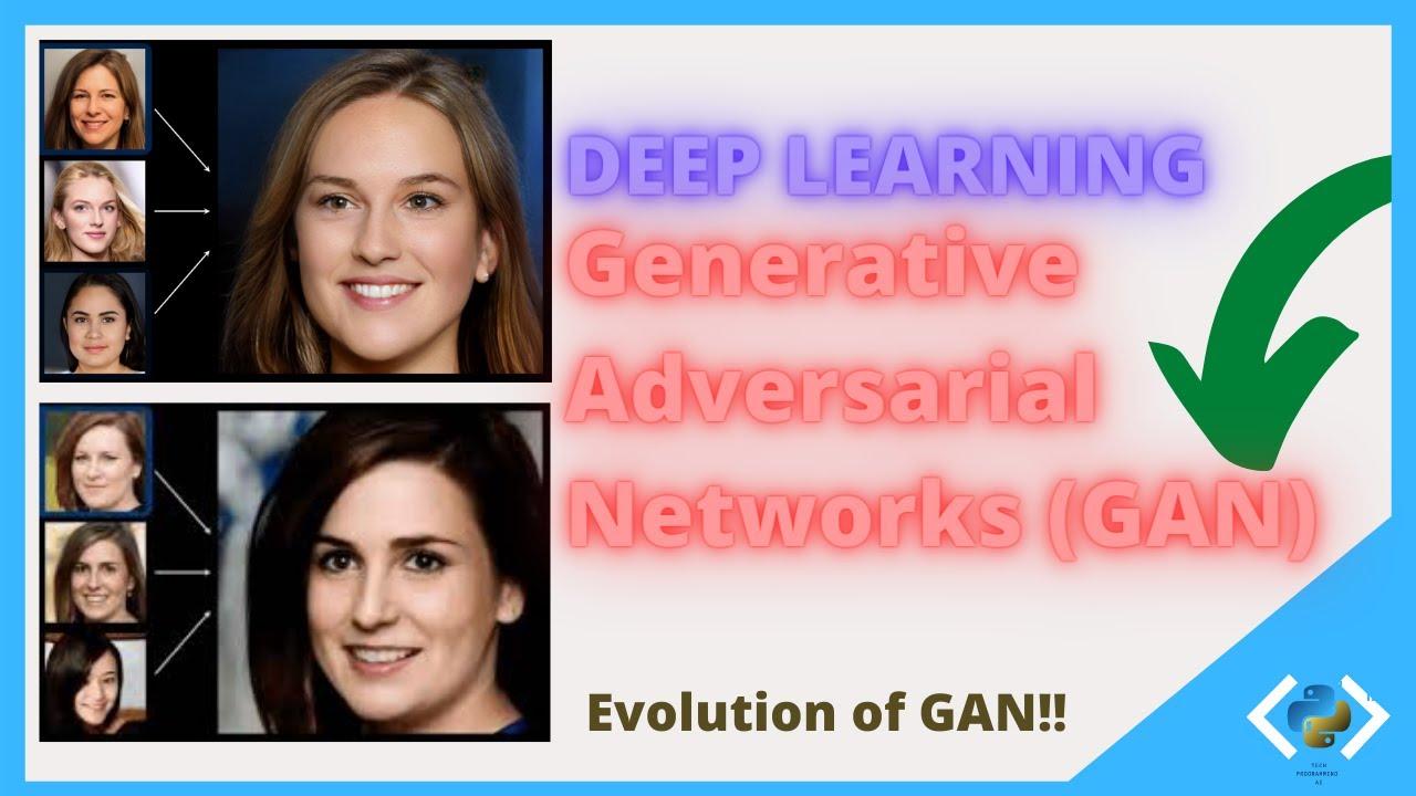 Generative Adversarial Networks Faces: Evolution of GANs [Evolution of Face Generation]