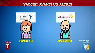 Come funziona e quanto ci serve il vaccino Johnson and Johnson