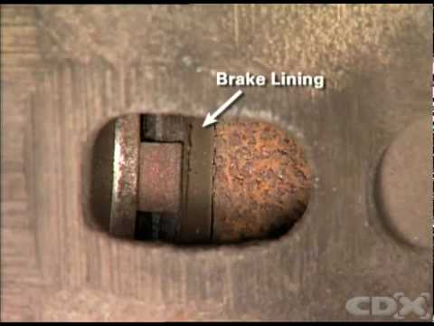 How to - Checking Brake Pads // Supercheap Auto